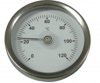 sanicomfort Anlegethermometer
